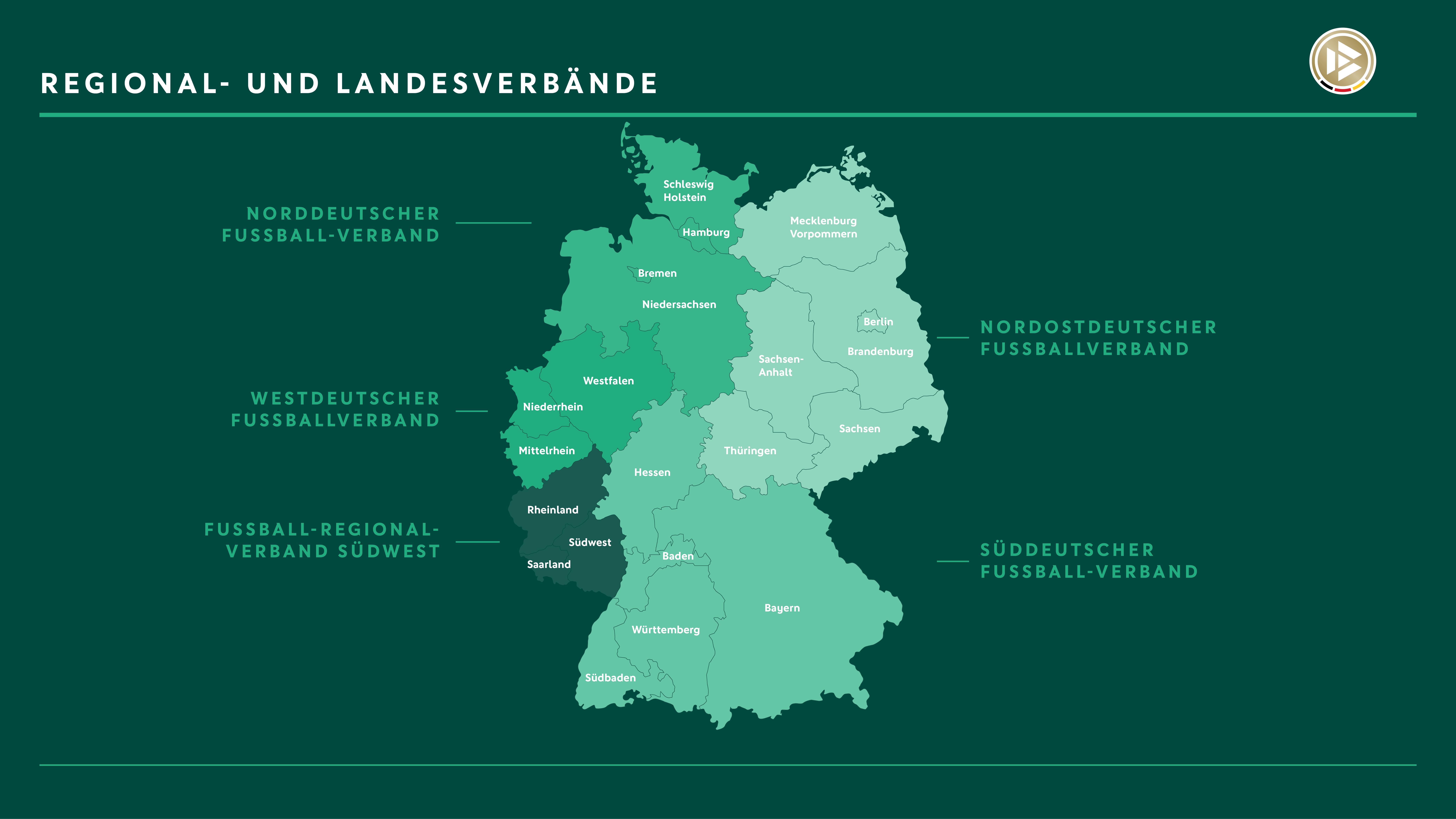 Darstellung der Regional- und Landesverbände auf der Landkarte von Deutschland.